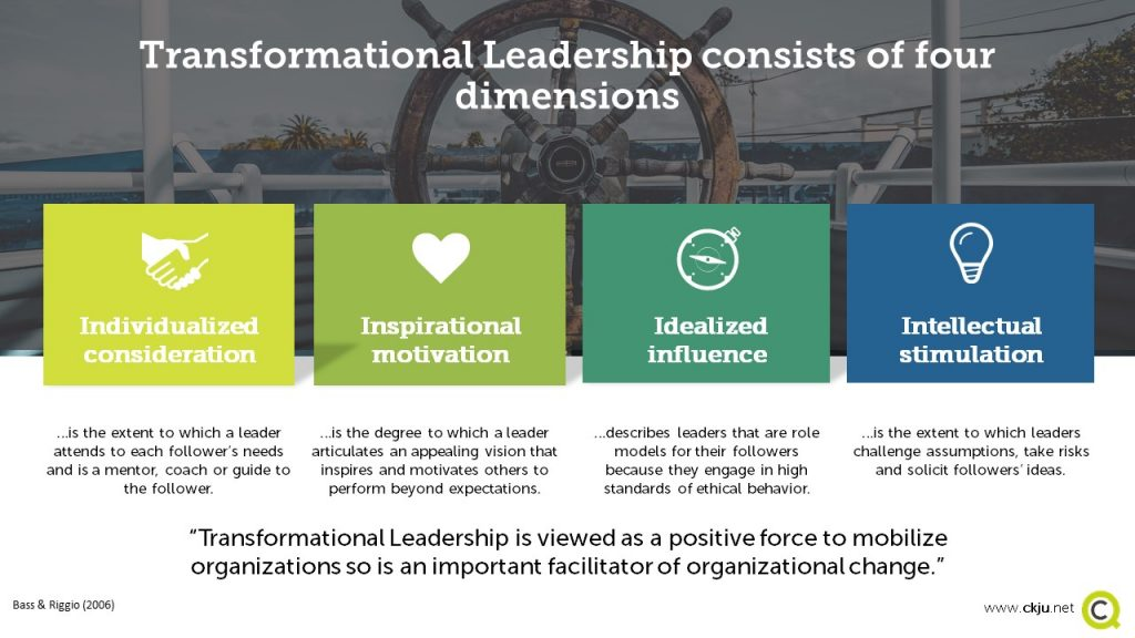 transformational leadership four pillars